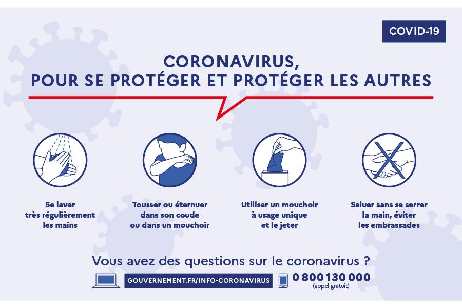 Coronavirus, les recommandations du Ministère de la Santé ...